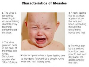 measles characters
